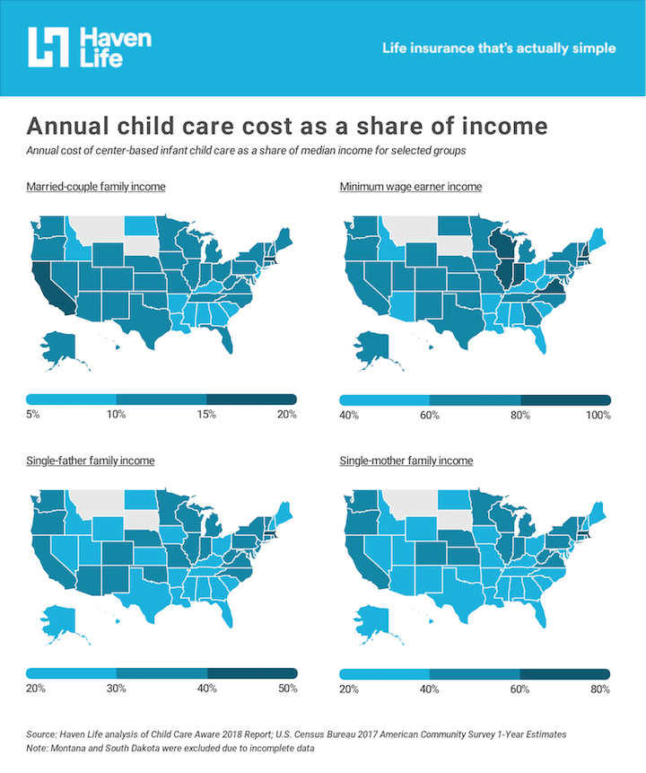 Four color-coded maps of the U.S. showing the percentage of income childcare costs for a two-parent family, a minimum wage earner, a single father, and a single mother