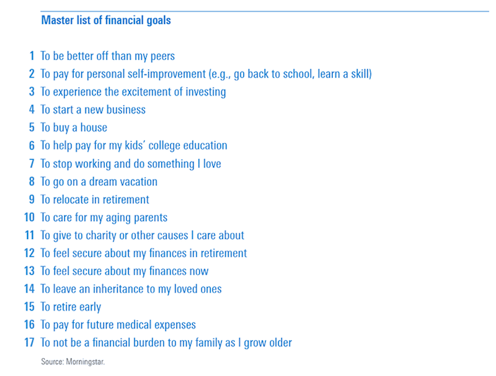 A list of financial goals. For example, to be better off than my peers or to leave an inheritance to my loved ones