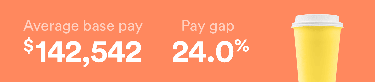 C-Suite has a gender pay gap of 24%